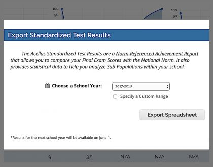 Standardized Tests Update